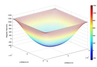 analytical_h_penetration_3d